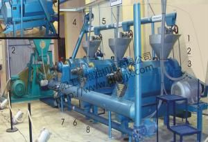 3.Complete set of oil press